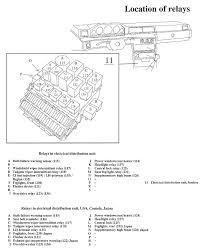 volvo 240 fuse box wiring diagram rows volvo 740 fuse box wiring diagram 91 volvo 240 fuse box 91 volvo 240 fuse