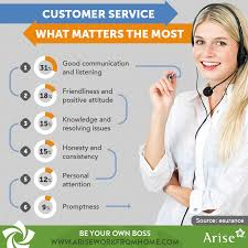 Arise Work From Home What Matters The Most In Customer
