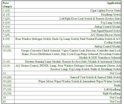 fuse diagram 95 dodge neon wiring diagram inside 1997 dodge neon fuse box diagram manual e book 1999 dodge neon fuse box wiring diagram