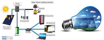 Solar Home Lighting System India Info  Energy PowersHome Solar Light