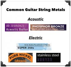 Guitar String Size Chart Guitar Strings 101 The Definitive Guide For Acoustic Electric