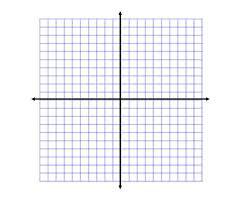 X Axis Y Axis Graph Paper Gottayotti Skycart Us
