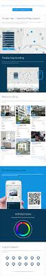 zoner solution for joomla real estate website by inwavethemes template features