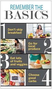 How To Follow A Diet Plan For Weight Loss Femina In