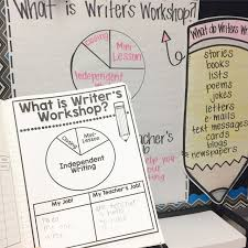 My Mini Anchor Chart Launching Writers Workshop In The Primary Classroom