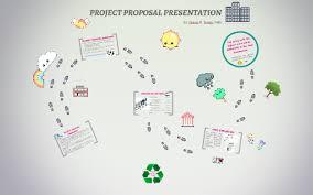 Project Proposal Presentation Project Proposal Presentation By Reissa Artemis On Prezi