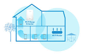 What Is A Wifi Extender Or Wifi Booster