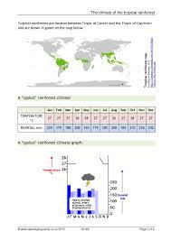 Rainforest Weather Chart Climate Graph Tropical Rainforest Tropical Rainforest