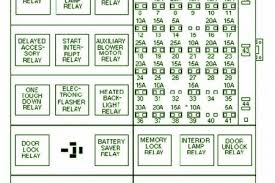 99 ford windstar fuse box fuse box diagram 99 windstar fuse automotive wiring diagrams 1998 ford windstar interior fuse box diagram