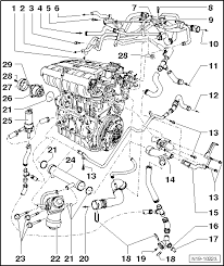 volkswagen workshop manuals > golf mk > power unit > cylinder volkswagen workshop manuals > golf mk5 > power unit > 6 cylinder injection engine > engine cooling > removing and installing parts of cooling system >