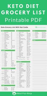 68 Interpretive Free Printable Carb Counter Chart