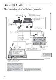 basic car stereo wiring diagram Wiring Diagram Channel Chevy Truck Wiring Diagram