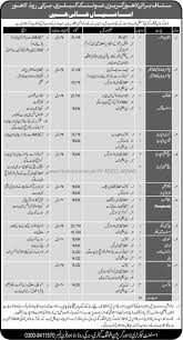lahore garision shooting gallery various fieldnew jobs supervisor lahore garision shooting gallery various fieldnew jobs supervisor administrative junior commission officer accountant