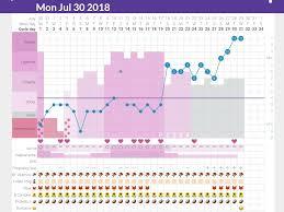 Pregnancy Day By Day Chart Cd30 12dpo My Pregnancy Chart Tfabchartstalkers