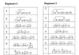 классы Работы классы Сайт учителя математики Иррациональные уравнения и неравенства Многовариантное задание