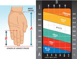 Ping Golf Grip Chart 61 Precise How Is The Ping Lenght Chart Measured