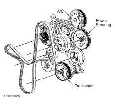 saturn l200 radio wiring diagram wiring diagram and hernes 2005 saturn l300 stereo wiring diagram and hernes