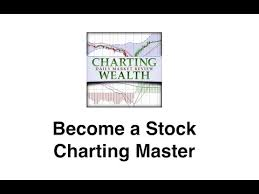 Charting Wealth Com Become A Stock Charting Master With Chartingwealth Com Youtube