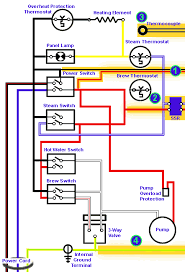 how a silvia works home complete wiring schematic