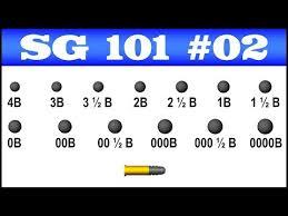 American Shot Sizes Part Ii Buckshot Shotguns 101 2