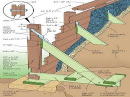 Small Picture Retaining Wall Drainage Some Ways to Give the Right Drainage for