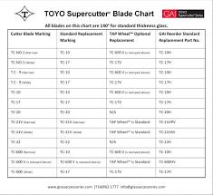 Tc Chart Toyo Supercutter Blade Chart