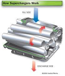 2005 srt 4 engine diagram wiring diagram for car engine 6 0l hemi engine