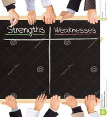 strengths weaknesses stock photo image  strengths weaknesses