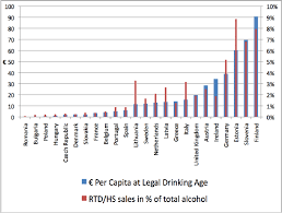 Drinks Diagram Of Spending Per Legal Scientific Person Age hs Rtd Drinking On Download constant