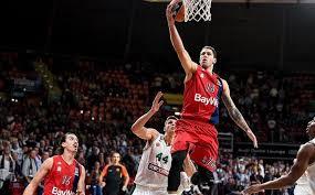 Баскетбол евролига ставка с форой какое время учитывается
