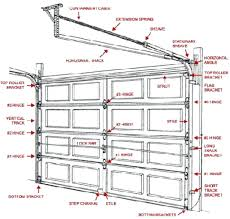 torsion springs garage door – deoradea.info
