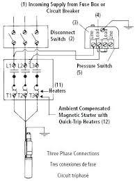 well water pump pressure switch troubleshooting diagnostic guide to well water pump pressure switch troubleshooting well pressure switch wiring diagram also water pump pressure switch well water pump