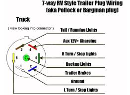 7 Pin Trailer Light Wiring Diagram 7 Pin Tow Wiring Wiring Diagram Dash