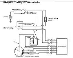 similiar f ignition wiring diagram keywords motorhome chassis wiring diagram as well as ford f 250 wiring diagram