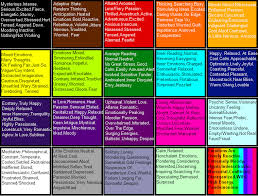 What Mood Ring Colors Mean Chart Colour Chart For Mood Rings Mood Ring Colours And What They