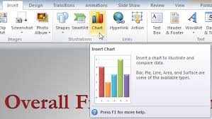 Embed Chart In Powerpoint Powerpoint 2010 Working With Charts