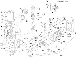 fisher snow plow wiring harness diagram wiring diagram for you • snow plow unimount 9 pin wiring imageresizertool com fisher plow minute mount 2 wiring diagram fisher