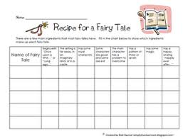 Elements Of A Fairy Tale Elements Of A Fairy Tale Anchor Charts Pinterest A Well Ipad