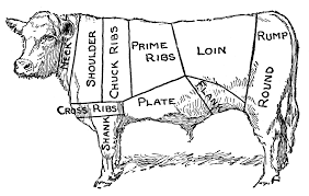 Cow Parts Chart Cow Parts Diagram Cow Beef Diagram Bing Images Cow Parts