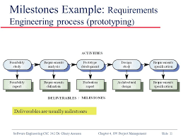 Software Engineering Chapter 2 Software Project Management Ppt