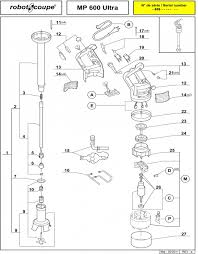 robot coupe 3 phase wiring diagram robot discover your wiring robot coupe mp 600 ultra stick blenders spare parts robot coupe robot coupe wiring diagram