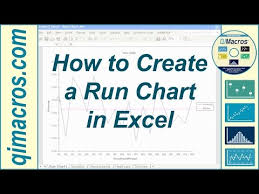 How To Create A Run Chart In Excel Youtube