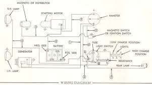 1086 ih tractor wiring diagram wiring diagram libraries ih 1086 wiring diagram wiring diagram third levelih 1086 wiring diagram wiring diagram todays on case