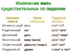 Ловля пескарей списывание класс сборник текстов для списывания  ловля пескарей списывание 4 класс