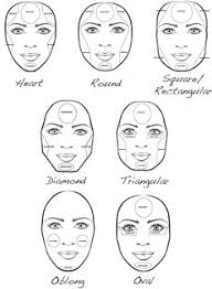 contouring by face shape hopefully this will finally guide me to contouring my textbook oval face i m just so lazy about make up