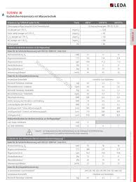 Leda Turma H80 W Hl Wasserführender Kachelofeneinsatz