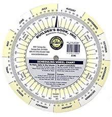 Amazon Com Pregnancy Wheel Health Personal Care
