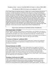 Presidency Chart Garfield Arthur 1881 1885 Docx