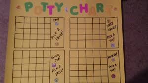 Sticker Chart Stunning Homemade Potty Chart Sticker For Each Success Small Prize After