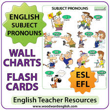 Pronoun Chart With Pictures Subject Pronouns In English Chart Flash Cards